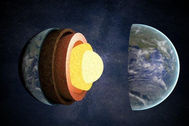 crosta da terra, planeta