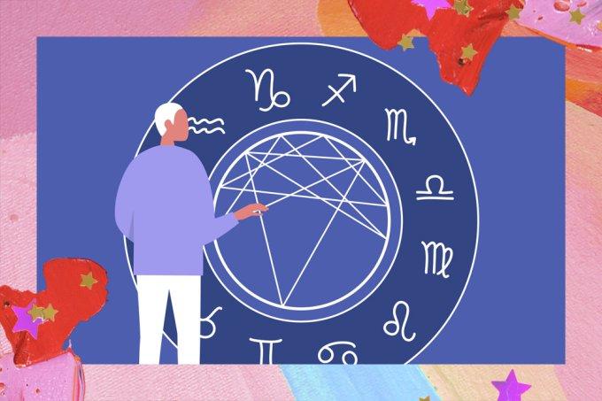 Astrólogo analisa o caótico ano de 2020 e faz considerações sobre o futuro