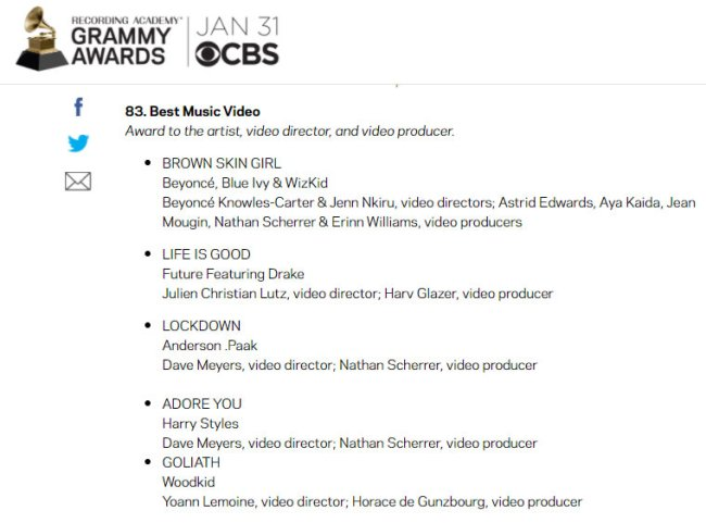 Lista de indicados ao Grammy na categoria Melhor Vídeo Musical