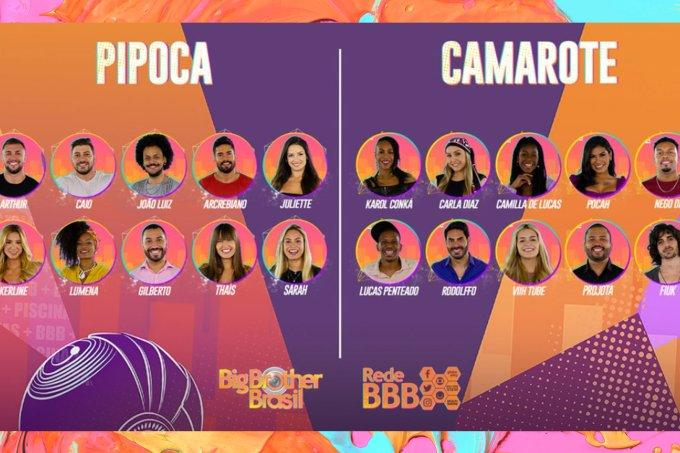 bbb21-participantes