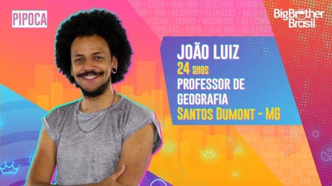 João Luiz BBB21