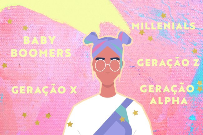 Montagem com a ilustração de uma jovem de cabelo roxo, camiseta branca e pochete lilás com verde e as palavras